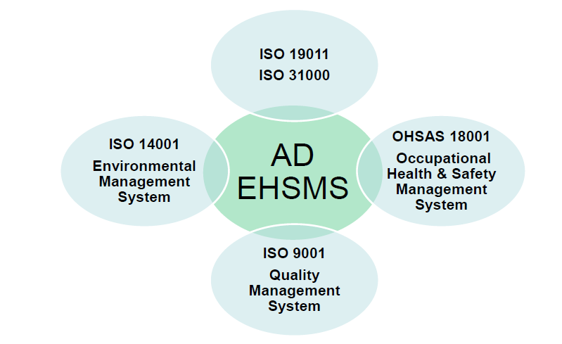 OSHMS Consultancy and Audits - ACE Training and Consulting | Nebosh